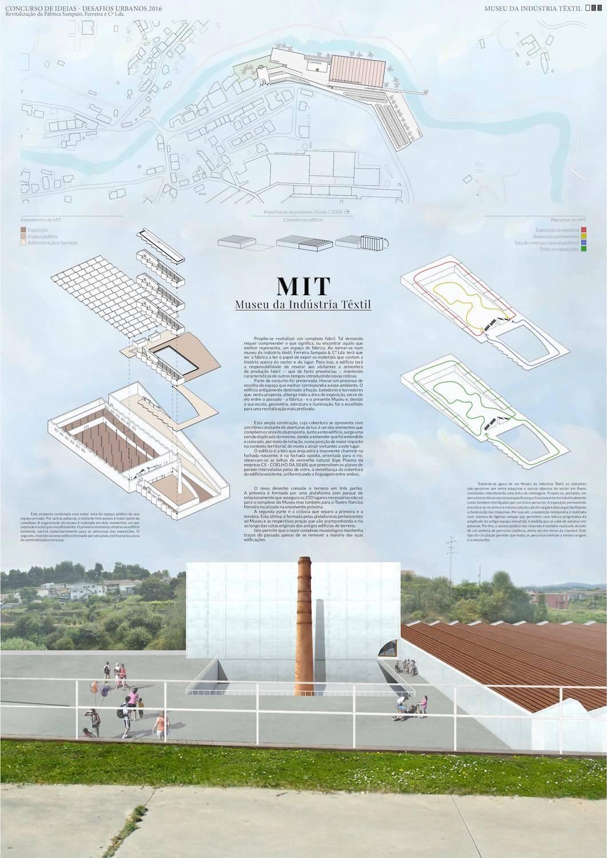 Resultados do Concurso de Ideias  Desafios Urbanos'16