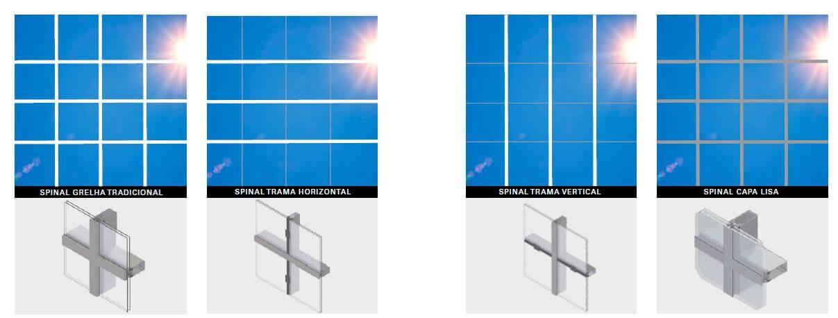 SPINAL, a nova fachada evolutiva da Technal