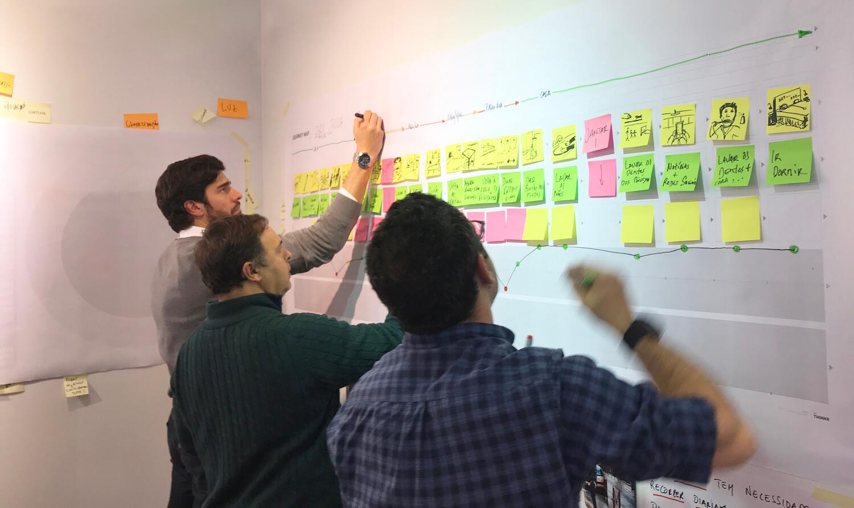 Design Thinking no Porto