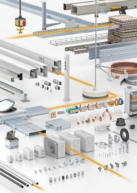 OBO Bettermann – Material para Instalações Eléctricas, Lda.