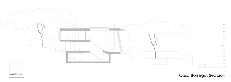 Casa Borrego