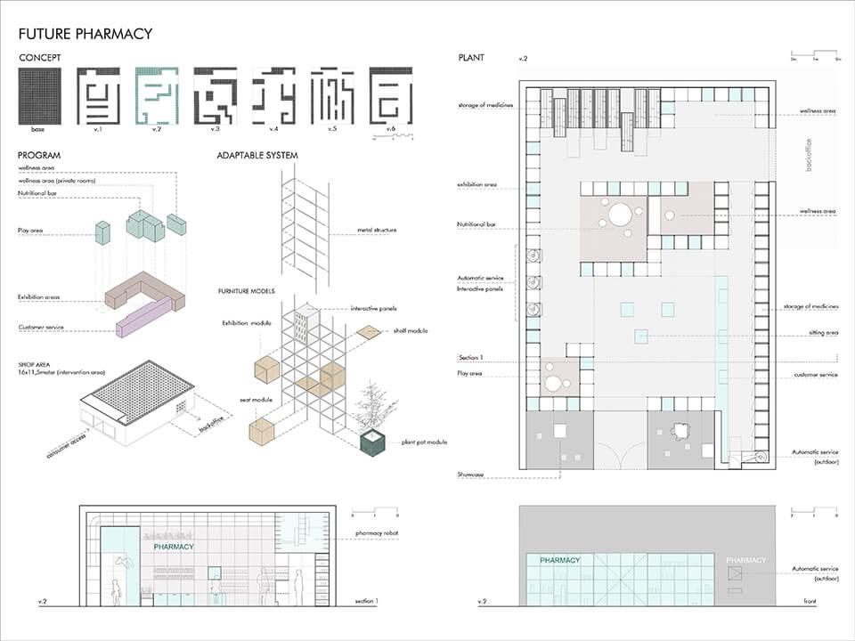 """Solo Atelier vence competição internacional """"Future Pharmacy"""""""