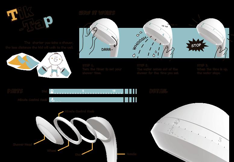 Os Portugueses João Nunes e João Meneses são finalistas no Concurso de Design Internacional da Roca jumpthegap®