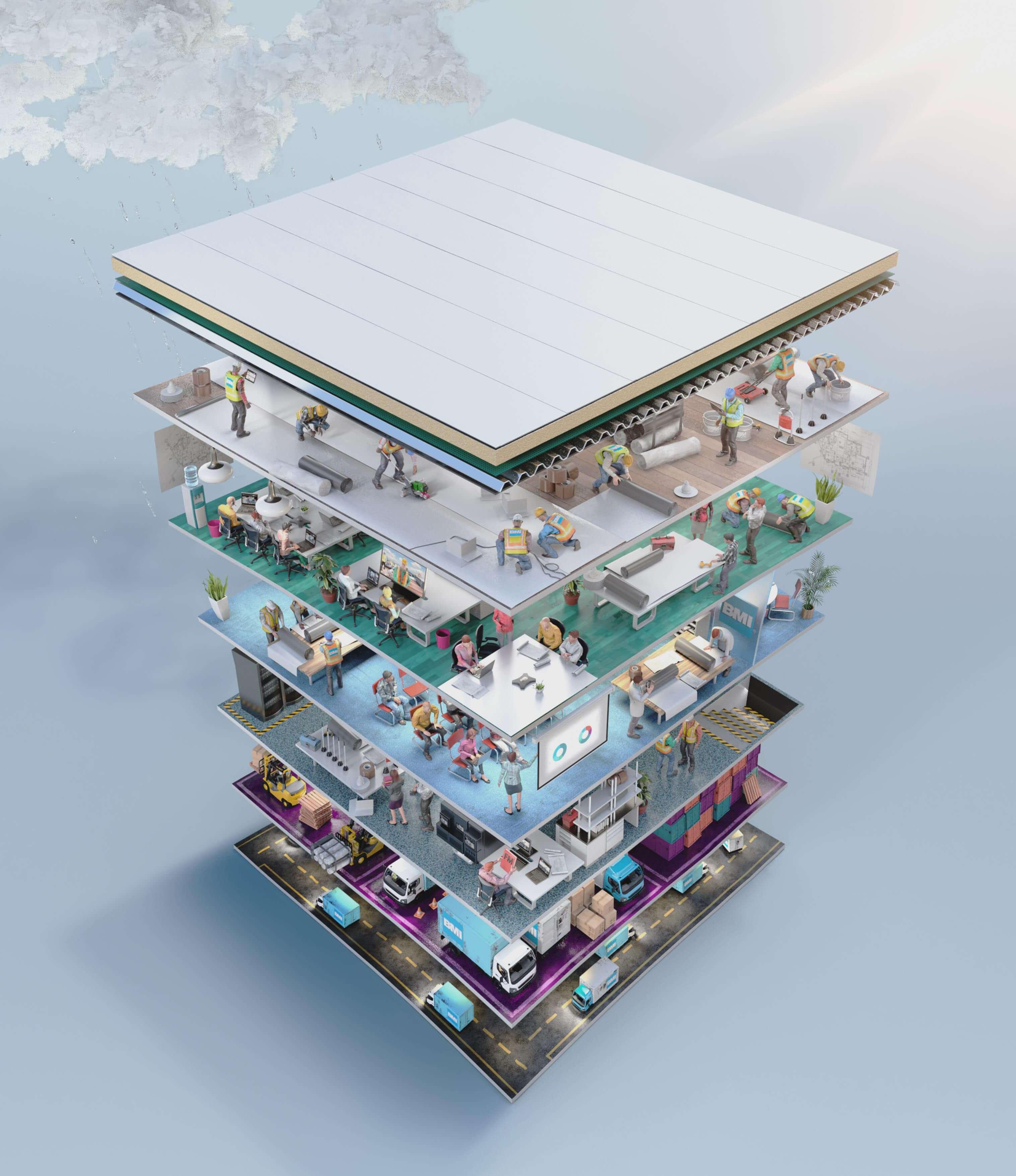 Sistema EverGuard TPO para coberturas planas