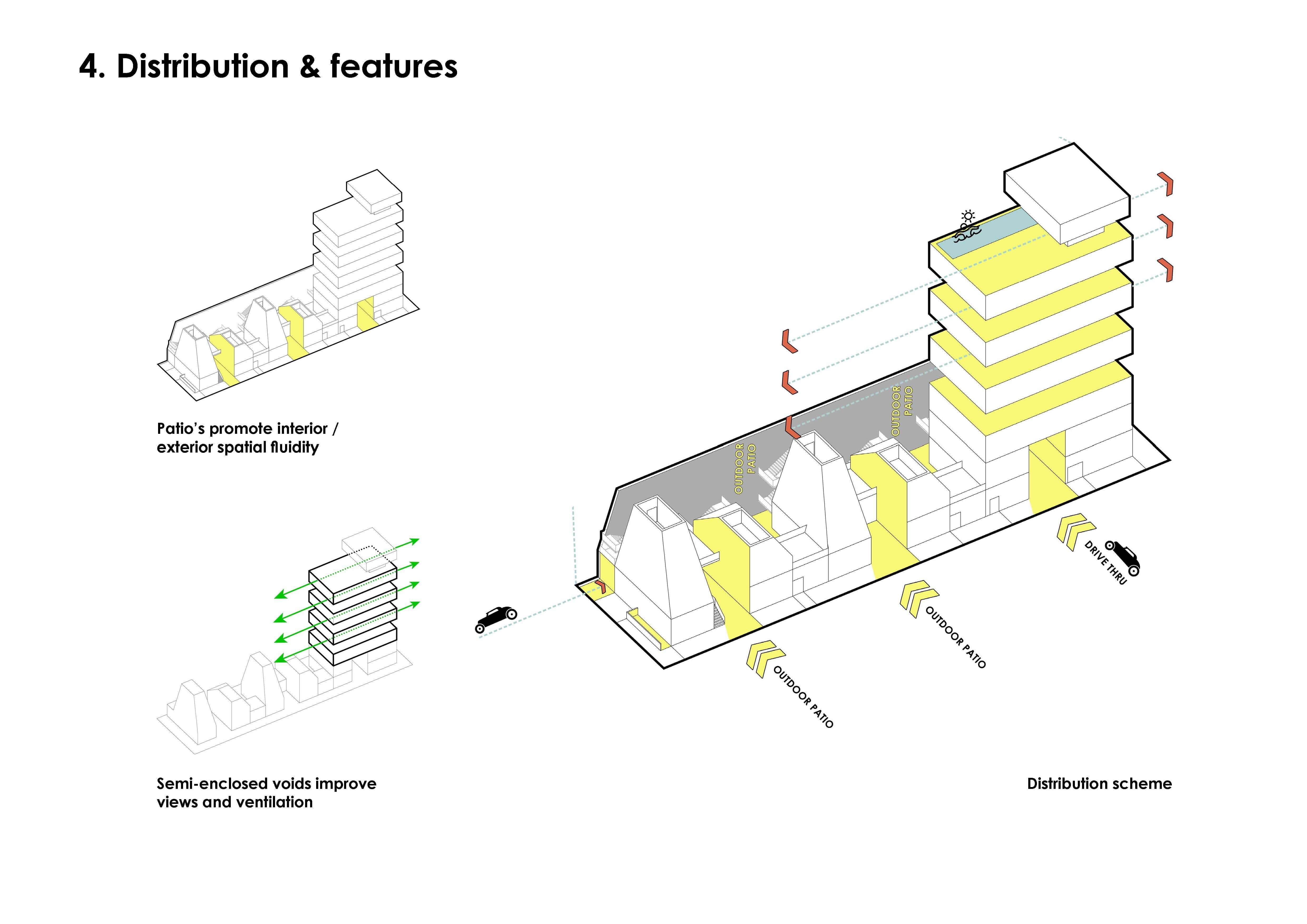 Wafra Beacon F&B Mall by Studio Toggle