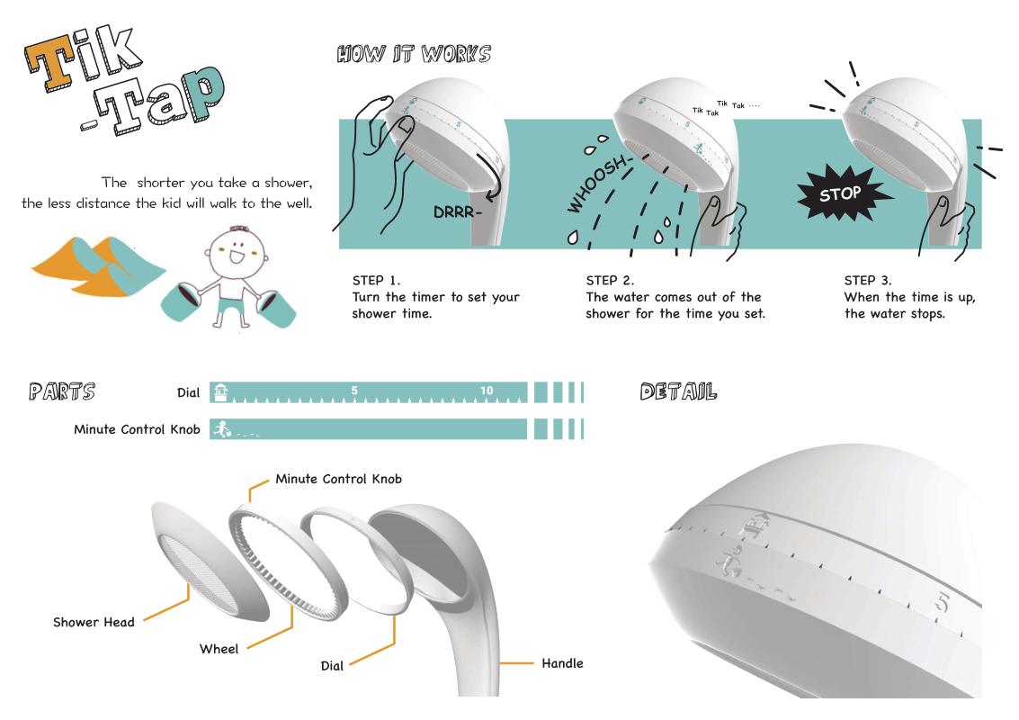 O Concurso Internacional de Design jumpthegap® distingue os projetos mais inovadores e sustentáveis para Espaços de Banho do futuro