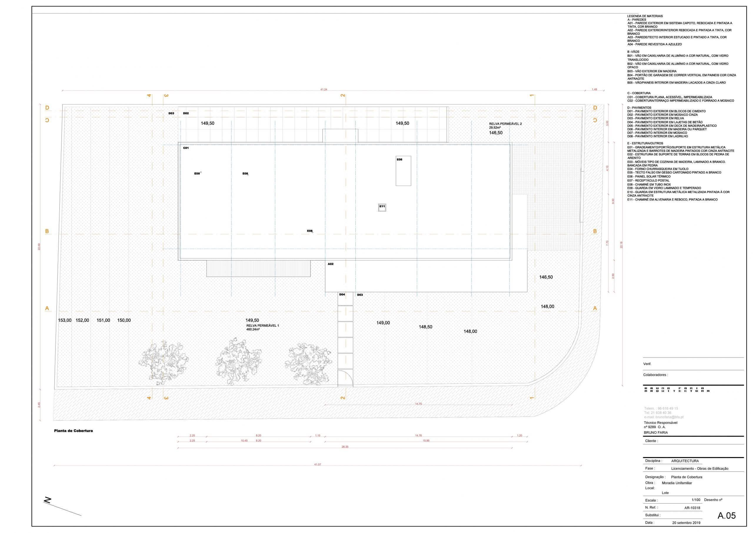 Bruno Faria – Arquitectura, Unipessoal, Lda.