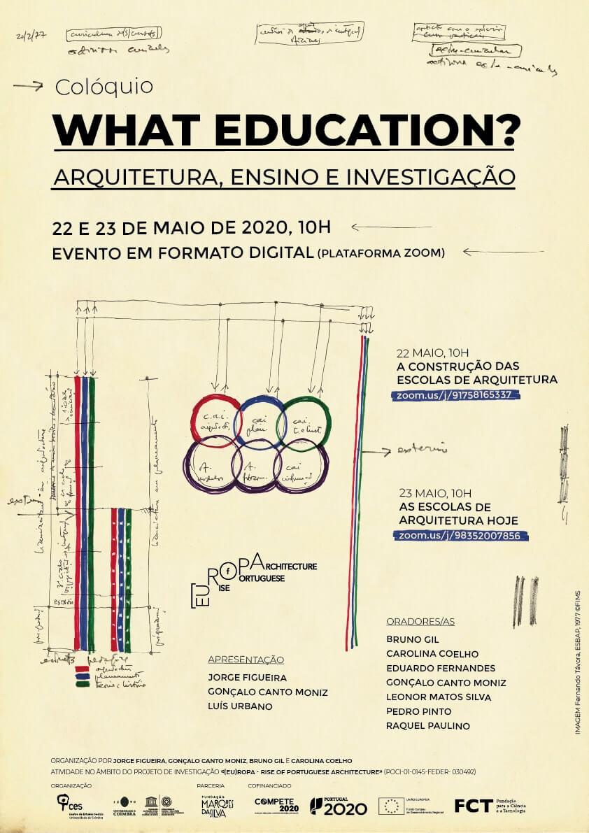 Colóquio: What Education? Arquitetura, Ensino e Investigação